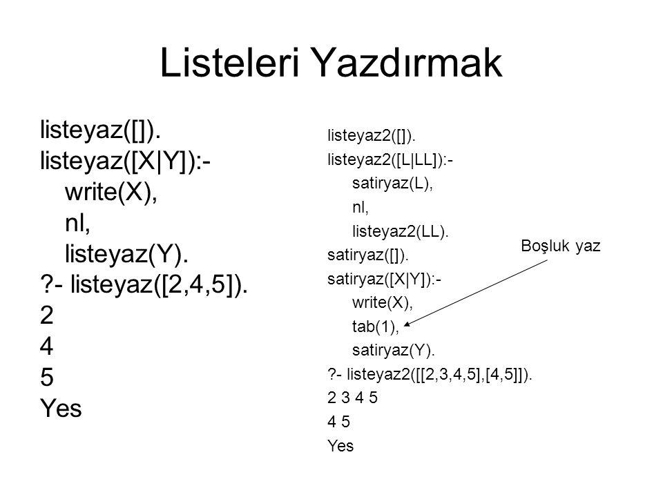 Listeleri Yazdırmak listeyaz([]). listeyaz([X|Y]):- write(X), nl,